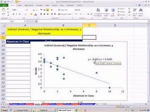 How To Make A Scatter Plot In Excel Excel 2010 Statistics 23 Scatter Diagram To Show