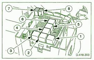 2000 Jaguar Xj8 Engine Fuse Box Diagram  U2013 Circuit Wiring