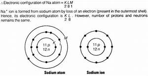 Show Diagramatically The Electron Distributions In A
