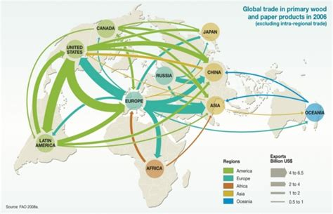 global trade in forest products grid arendal