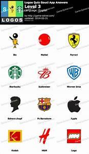 Logos Game Answers Level 3 - 12.000 vector logos