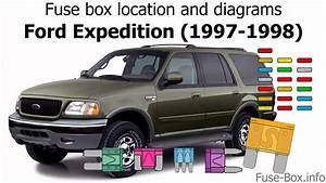 Fuse Box Location And Diagrams  Ford Expedition  1997
