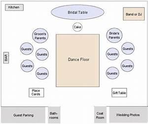 Best 25+ Wedding reception layout ideas on Pinterest