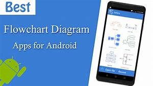 Best Flowchart Diagram Apps For Android