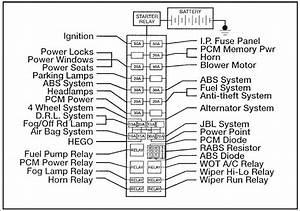 2001 Infiniti Qx4 Fuse Box