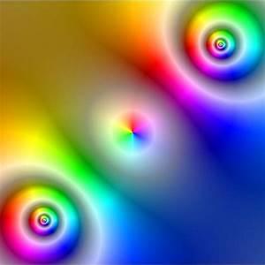 Asymptote Berechnen Gebrochen Rationale Funktion : mathe tutorial funktionen visualisierung komplexer ~ Themetempest.com Abrechnung