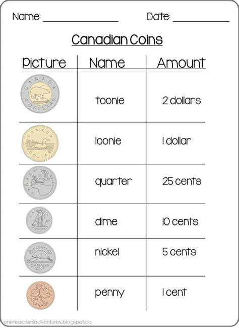 free canadian coins counting money sheets money