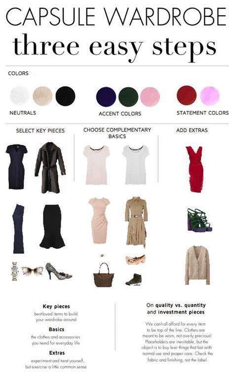 Capsule Wardrobe Planner by How To Build A Minimalist Capsule Wardrobe In Three Steps