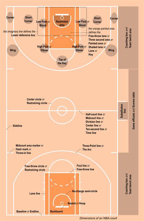 basketball wikiwand