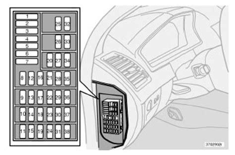 volvo  anti theft alarm  stuck   remote