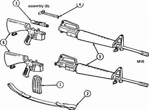 Major Components Of Ma Rifle