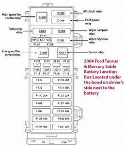 Ford Tauru Fuse Box Location