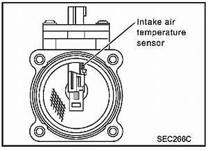 Iat Sensor  Where Is The Iat Sensor Located On A 2002