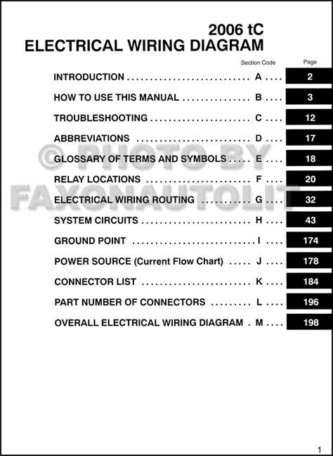 scion tc wiring diagram manual original