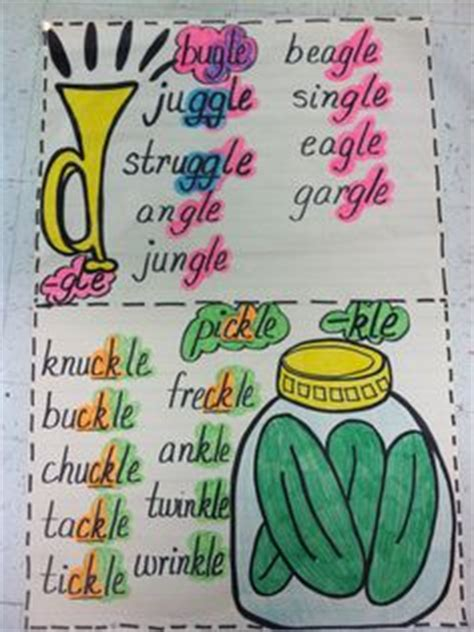 final stable syllables images syllable phonics