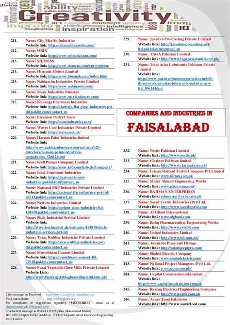 List Of Industries And Companies In Pakistan, Ietnews