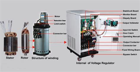 automatic voltage stabilizer circuit diagram buy voltage stabilizer circuit diagram car