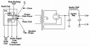 Dynamic Speaker And Power Supply