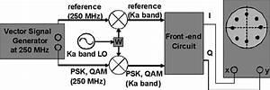 Block Diagram Of The Ka