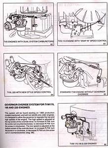 Diagram Carburetor Schema For Tecumseh   Download Free Manual