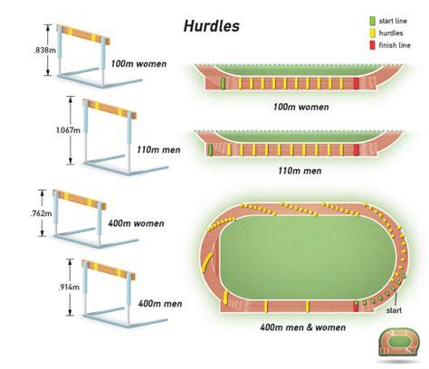 athletics harrison sport
