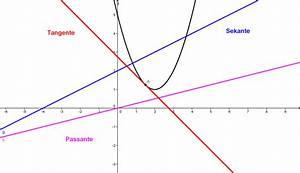 Tangente Berechnen Mit Punkt : mathematik f r die berufsmatura parabel tangente ~ Themetempest.com Abrechnung
