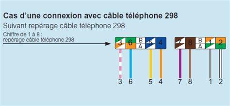 branchement prise telephone rj45 legrand mouvement sur la piste