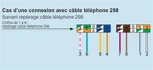 Schema Cablage Rj45 Ethernet : cablage rj45 avec cable telephone vetio17 ~ Melissatoandfro.com Idées de Décoration