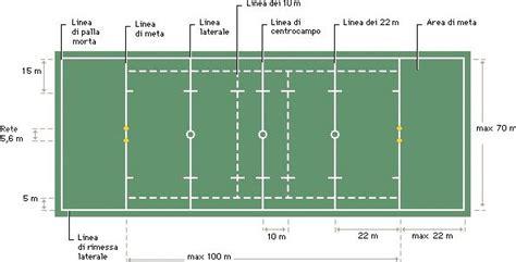 Quanto è Larga La Porta Di Calcio by Co Di Rugby Gioco Rugby
