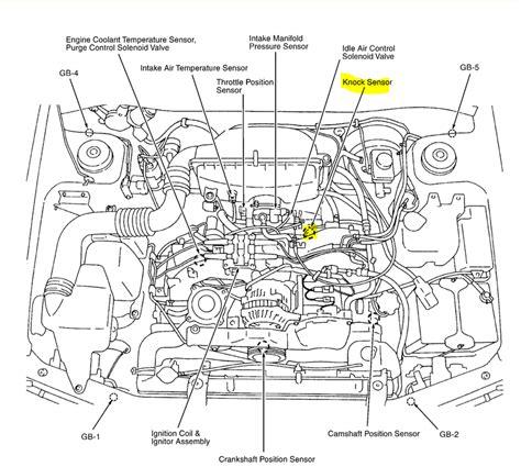 Need Help Diagnosing Subaru Impreza Have