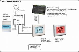 Touchscreen Modbus Room Controller  Src