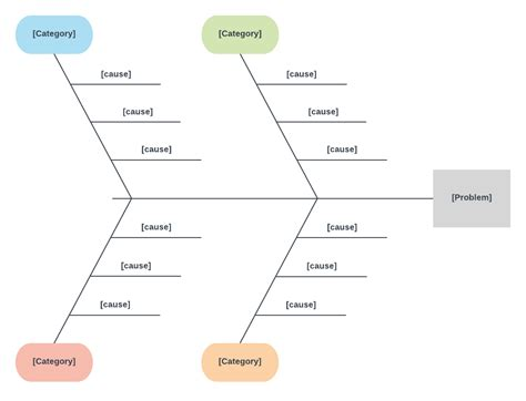 fishbone diagram template word how to create a fishbone diagram in word lucidchart