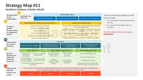 it strategic plan template powerpoint strategy map templates editable powerpoint
