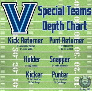 Villanova Football Depth Chart Vs  Boston College