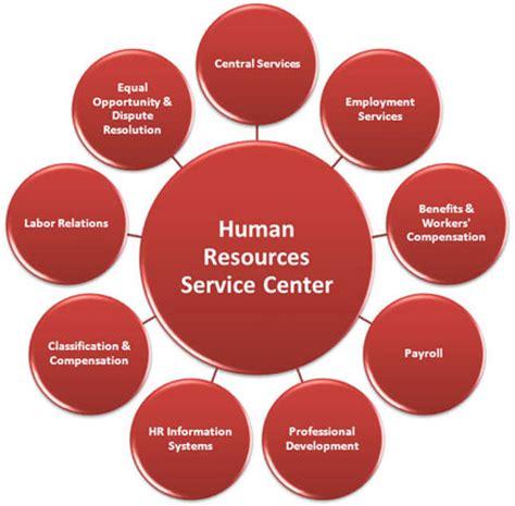 human resources service center human resources service center csu chico