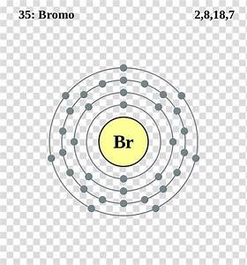 Electron Configuration Bromine Chemical Element Electron