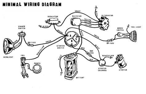 Cafe Racer Wiring Bikebrewers