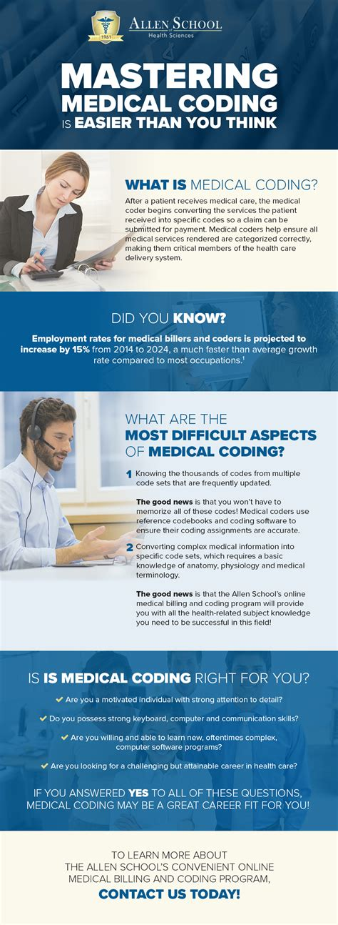 Why Medical Coding Is Not Hard  Allen School. Storage Units In Tucson Az Home Deposit Loan. Yellow Stains On Clothes Seo Company In Delhi. How Long Does It Take For A Nursing Degree. Latest Version Of Android For Tablets