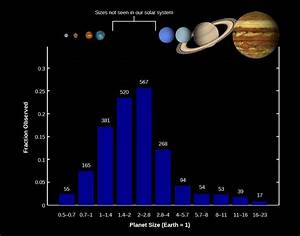 Exoplanets Everywhere: What We Are Learning | Astronomy