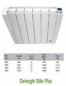 Radiateur Delonghi A Inertie Fluide : radiateur electrique delonghi ~ Premium-room.com Idées de Décoration