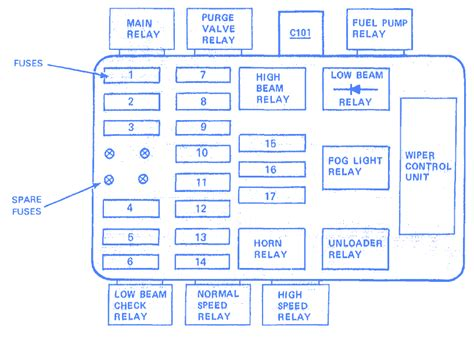 Bmw 528i Fuse Box by Bmw 528i 1982 Fuse Box Block Circuit Breaker Diagram