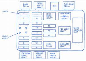 Bmw 528i 1982 Fuse Box  Block Circuit Breaker Diagram