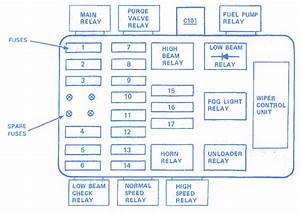1999 Bmw 528i Fuse Diagram 27244 Centrodeperegrinacion Es