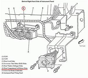 Can A 1999 Buick Regal Trunk Be Opened From Inside The