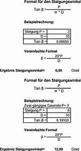 Rauminhalt Berechnen Liter : steigung berechnen formel das steigungsdreieck und ~ Themetempest.com Abrechnung