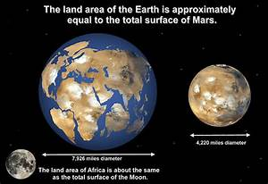 Mars Science Investigations: Earth and Mars Land Mass ...