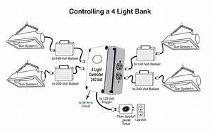 Titan Controls - Spartan Series 4 Light Controller
