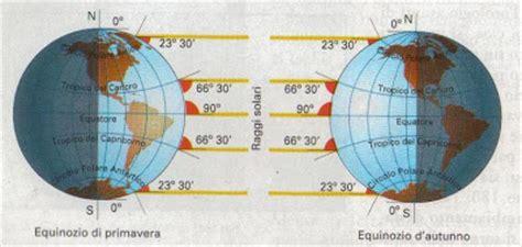 Circolo Di Illuminazione Della Terra by Computer E Dintorni 21 Marzo Inizio Astronomico Della