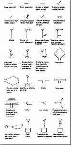 Radio Communications Symbols  Logic Elements And Frequency