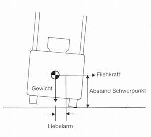 Standsicherheit Berechnen : bgi 545 gabelstapler 6 sicherer betrieb von gabelstaplern ~ Themetempest.com Abrechnung